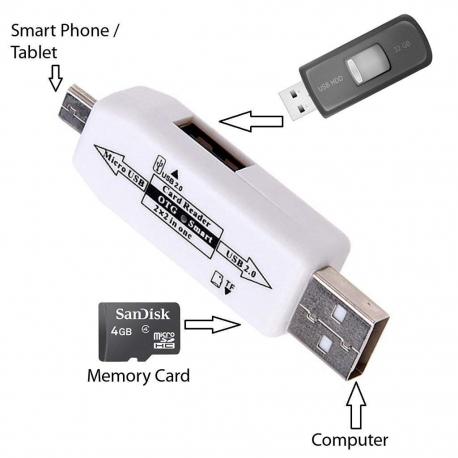 OTG USB kortelių, usb skaitytuvas