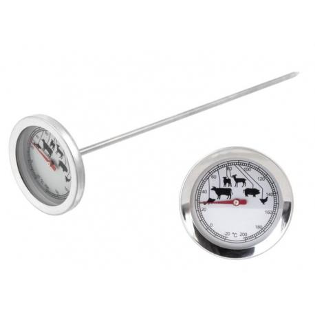 Virimo termometras